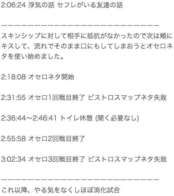 スクリーンショット 2015-01-08 14.26.04
